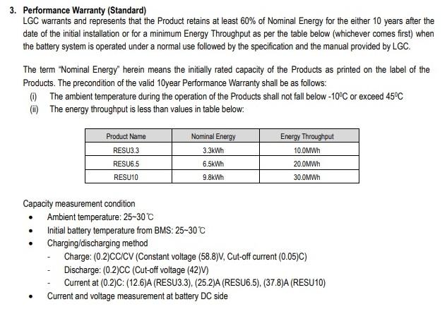 LG Chem Battery Performance Warranty