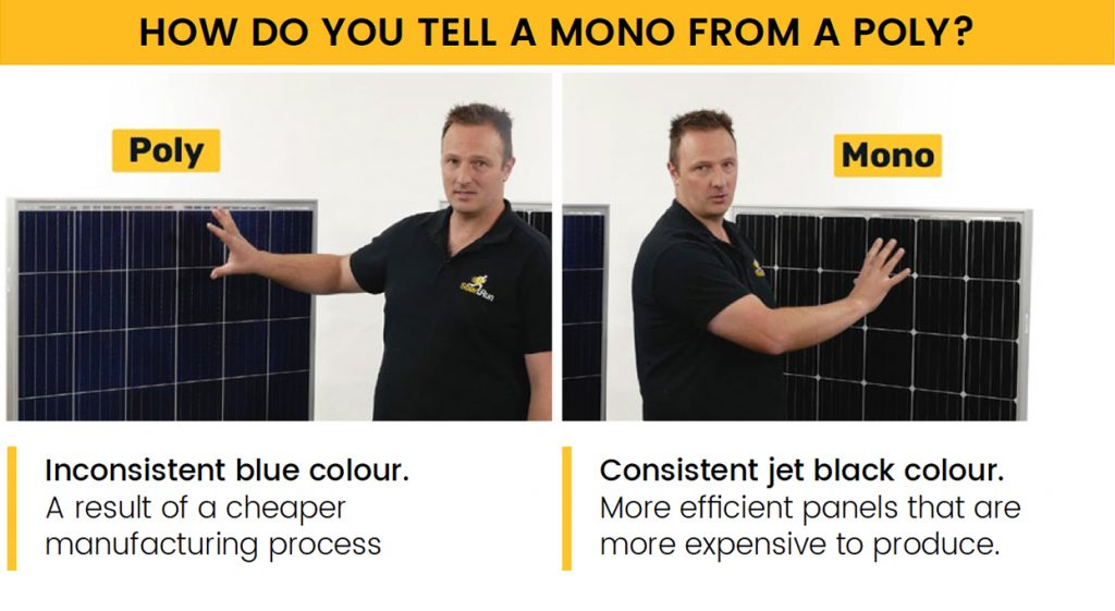 Poly vs Mono solar panels