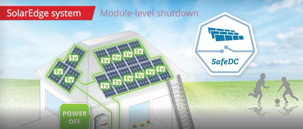 Module level Shut Down