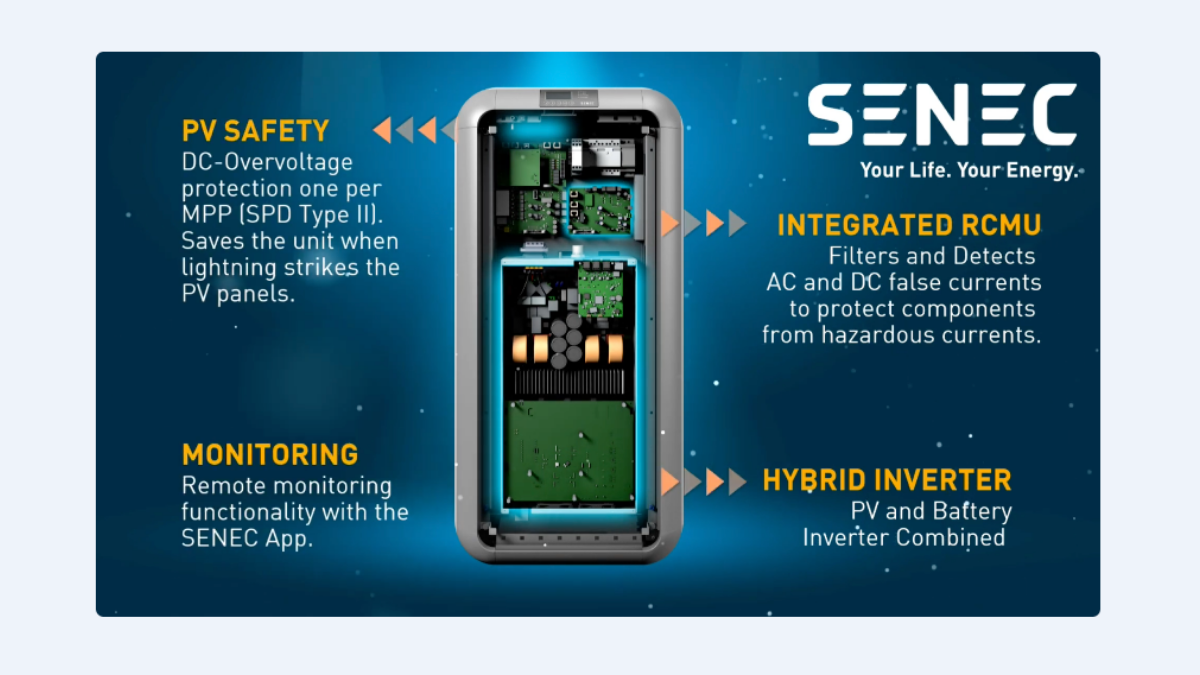Senec solar Battery
